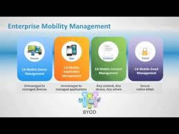 CA Enterprise Mobility Management