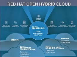 Idevnews   Red Hat Enterprise Linux 7 Goes GA: Launches Next Chapter