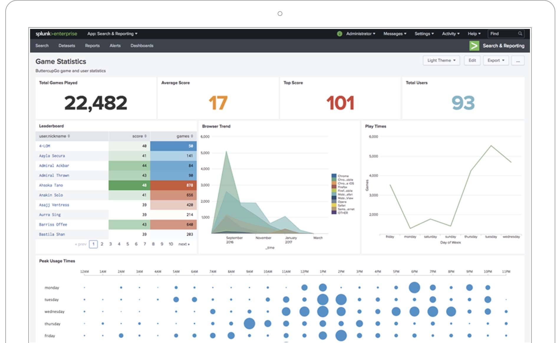 Idevnews | Splunk Integrates with Latest AWS Services To