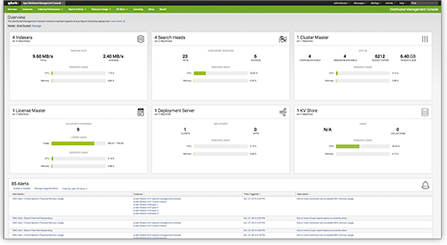Idevnews | Splunk Expands Ease of Use, Value of Machine Data with
