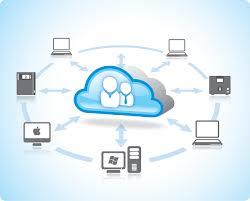 Idevnews Survey Public Cloud Sharing Tools Such As Box Dropbox - Public google docs
